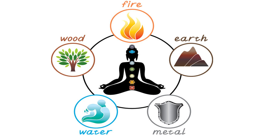 Elements of Feng Shui